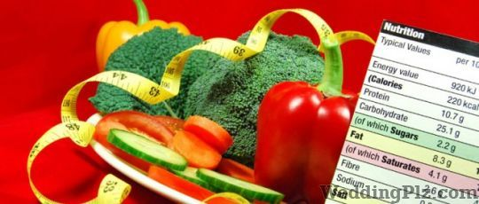 The Diet Clinic Dieticians and Nutritionists weddingplz